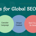 5-Factors-for-Global-SEO-Success-768x400